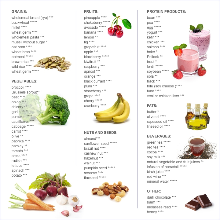 healthy_grocery_list